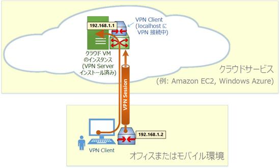 2_cloud1.jpg