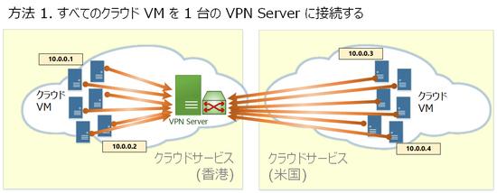2_cloud4_m1.jpg