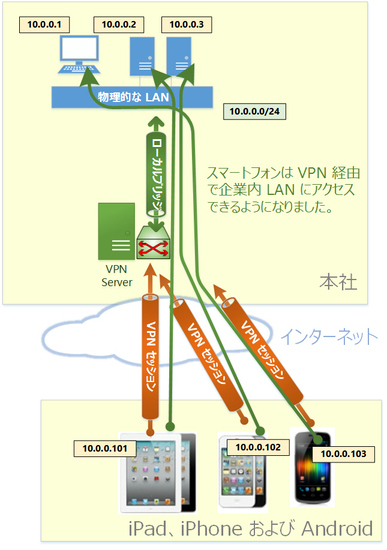 3_iphone.jpg