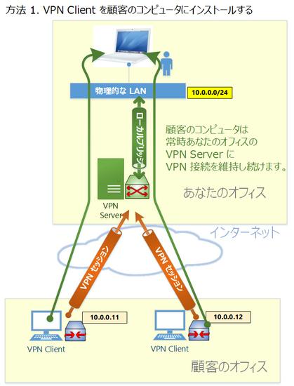 4_remote_m1.jpg