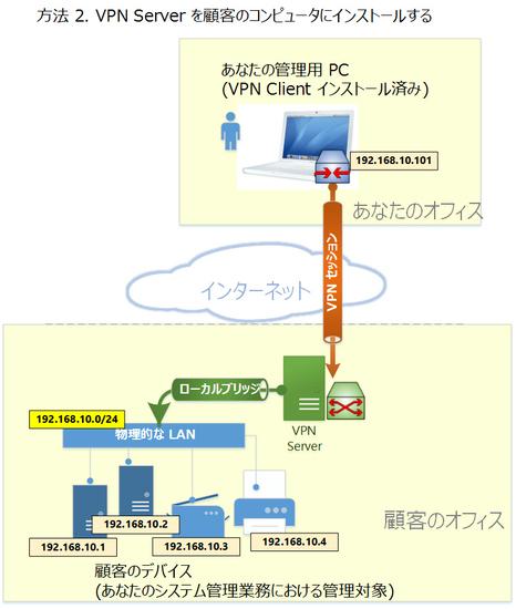4_remote_m2.jpg
