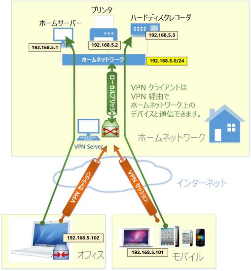 5_remote.jpg