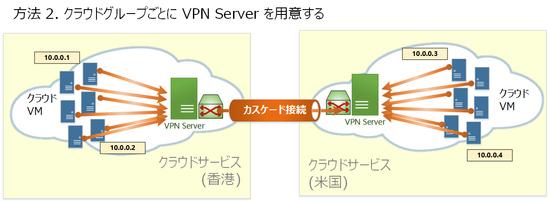 2_cloud4_m2.jpg