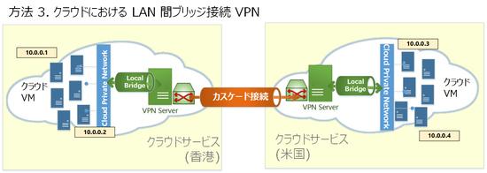 2_cloud4_m3.jpg